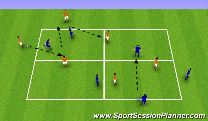 Football/Soccer Session Plan Drill (Colour): Warm Up (Keep away)