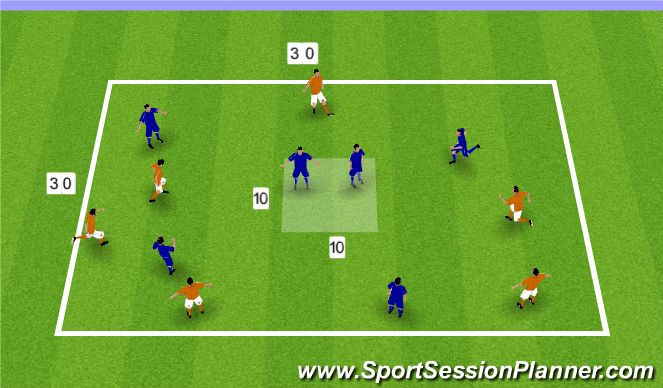 Football/Soccer Session Plan Drill (Colour): SSG 6V4+2