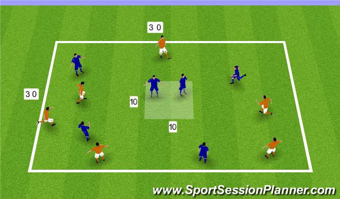 Football/Soccer Session Plan Drill (Colour): SSG 6V4+2