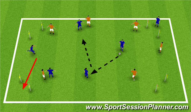 Football/Soccer Session Plan Drill (Colour): SSG Gate game