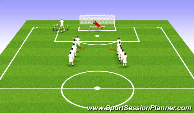 Football/Soccer Session Plan Drill (Colour): Power & Finesse