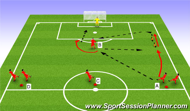 Football/Soccer Session Plan Drill (Colour): Combination play with Finishing