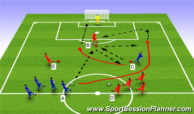 Football/Soccer Session Plan Drill (Colour): Combination play with finish