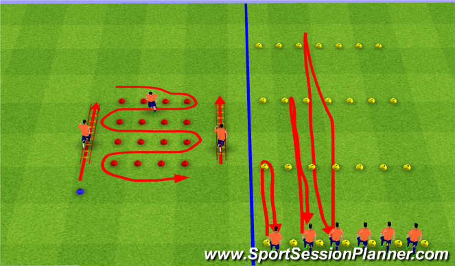 Football/Soccer Session Plan Drill (Colour): Coordination & Balance