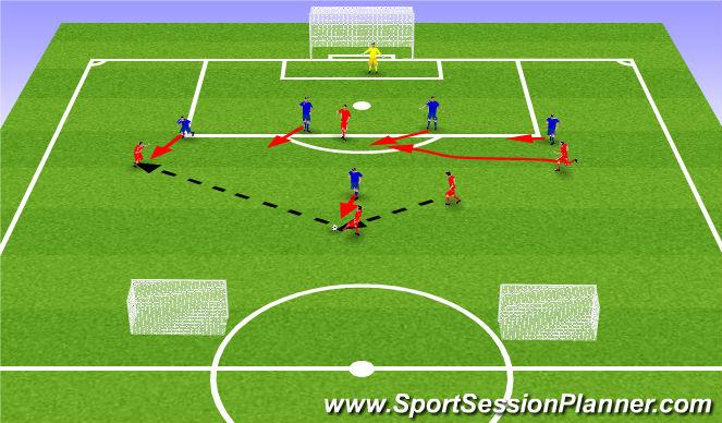 Football/Soccer Session Plan Drill (Colour): Leikrænþjálfu2: