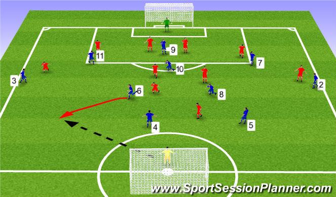 Football/Soccer Session Plan Drill (Colour): Taktískt spil: