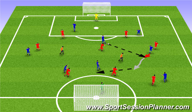 Football/Soccer Session Plan Drill (Colour): Skilyrtur leikur: