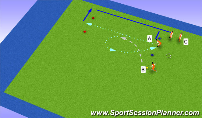 Hockey Session Plan Drill (Colour): Shave technique