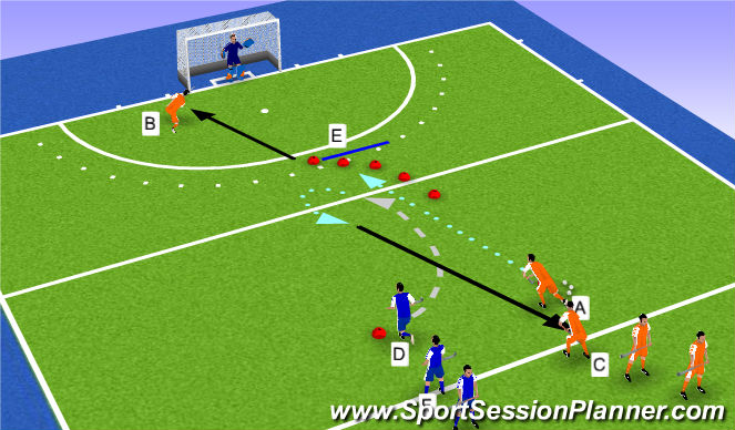 Hockey Session Plan Drill (Colour): Shave in practice