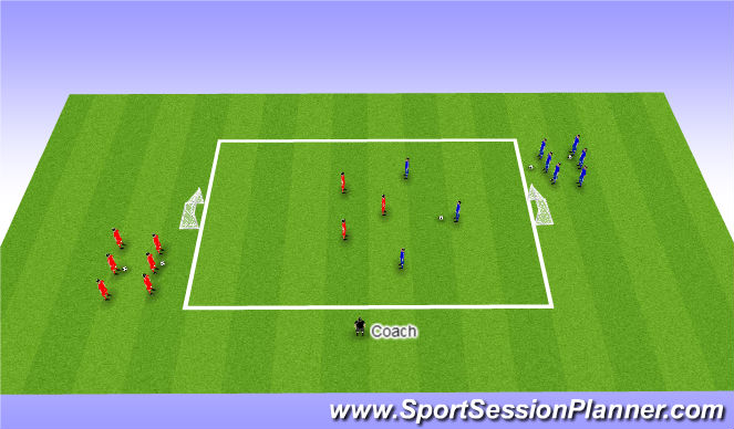 Football/Soccer Session Plan Drill (Colour): Constant 3v3