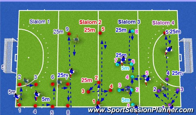 Hockey Session Plan Drill (Colour): Scotland Men's U21