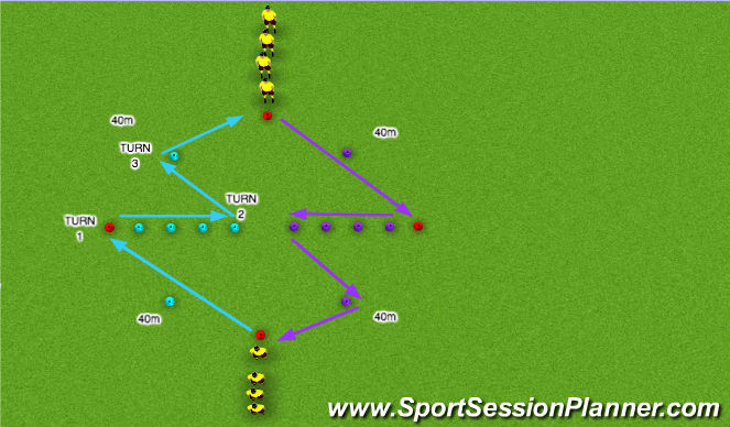 Football/Soccer Session Plan Drill (Colour): Conditioning (Cycle 1 Phase 3)