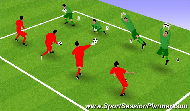 Football/Soccer Session Plan Drill (Colour): diving training 2