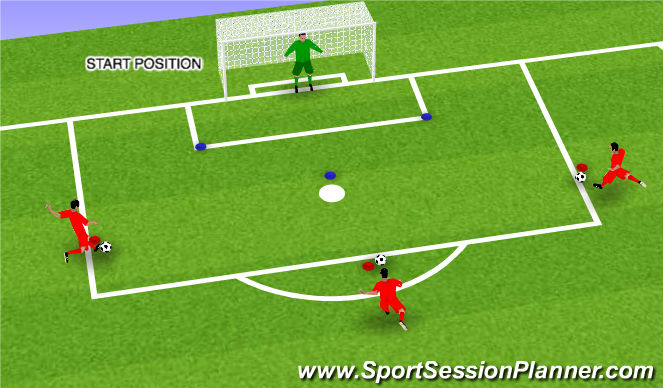 Football/Soccer Session Plan Drill (Colour): START POSITION