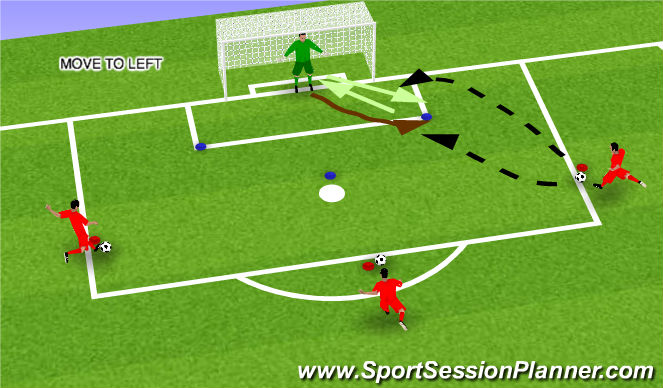 Football/Soccer Session Plan Drill (Colour): LEFT SIDE