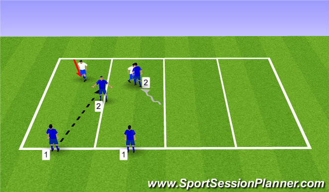 Football/Soccer Session Plan Drill (Colour): 1v1