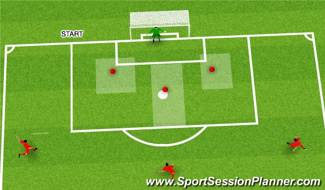 Football/Soccer Session Plan Drill (Colour): START