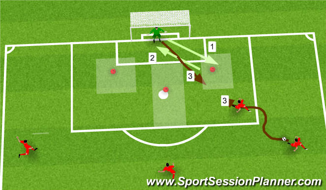 Football/Soccer Session Plan Drill (Colour): LEFT