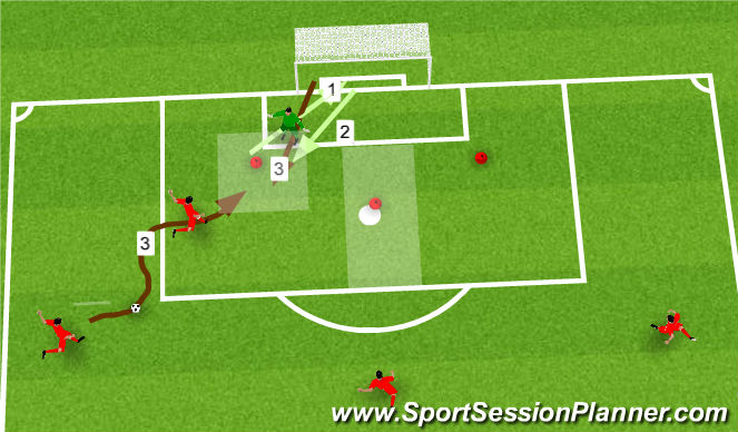 Football/Soccer Session Plan Drill (Colour): RIGHT