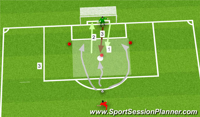 Football/Soccer Session Plan Drill (Colour): CENTRE