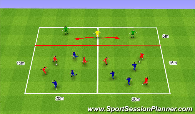 Football/Soccer Session Plan Drill (Colour): Gra nr 175. 3v3+1+1 Defender