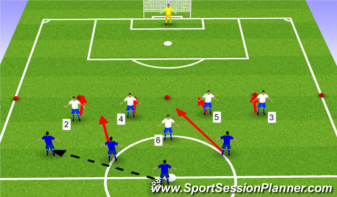 Football/Soccer Session Plan Drill (Colour): When to Drop?