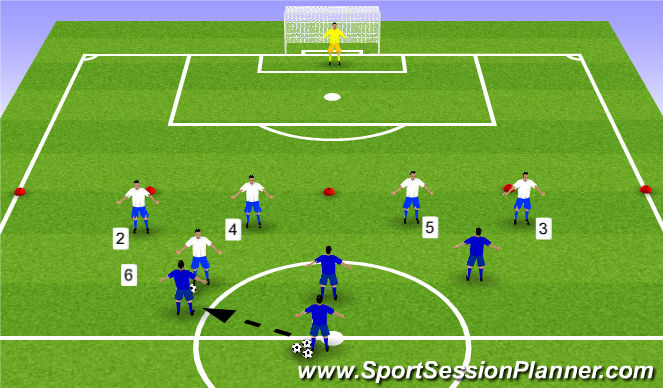 Football/Soccer Session Plan Drill (Colour): When to Hold the Line/Press Up?
