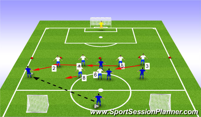 Football/Soccer Session Plan Drill (Colour): Function - What if the Attack is down the wing?