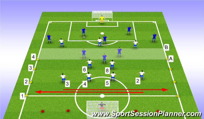 Football/Soccer Session Plan Drill (Colour): Defensive Positions
