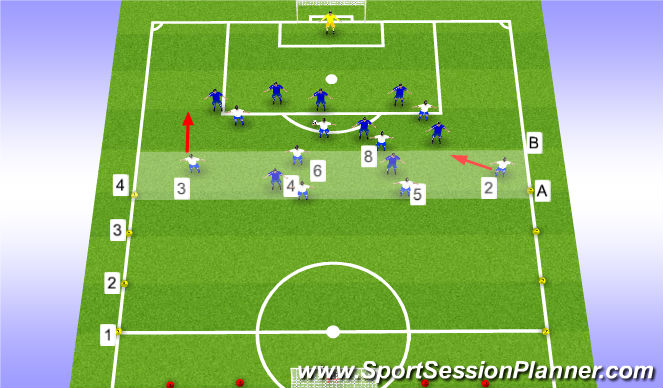 Football/Soccer Session Plan Drill (Colour): Positions when Attacking