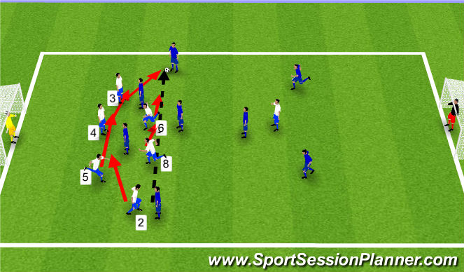 Football/Soccer Session Plan Drill (Colour): SSG- Coaching Points