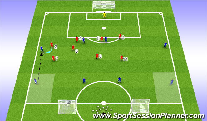 Football/Soccer Session Plan Drill (Colour): Ball Goes Wide to Opposition Winger