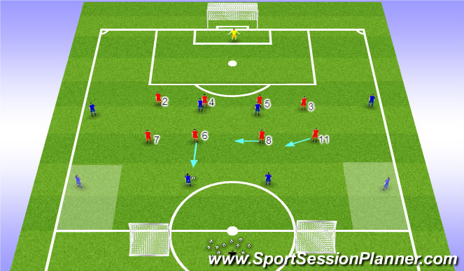 Football/Soccer Session Plan Drill (Colour): Ball in Centre Midfield