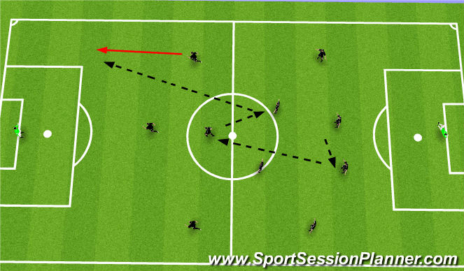 Football/Soccer Session Plan Drill (Colour): Shaow Play