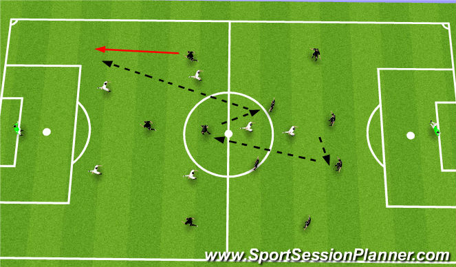 Football/Soccer Session Plan Drill (Colour): Poress with Defenders