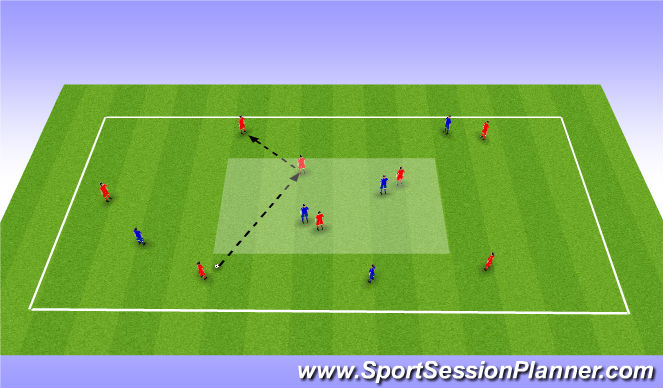 Football/Soccer Session Plan Drill (Colour): Passing through midfield area