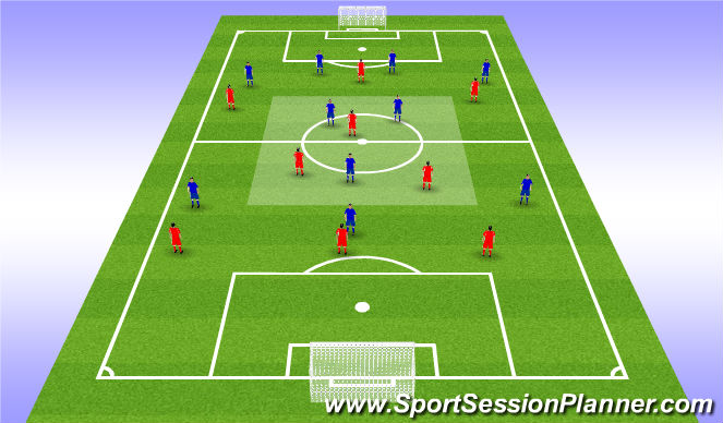 Football/Soccer Session Plan Drill (Colour): Playing through midfield
