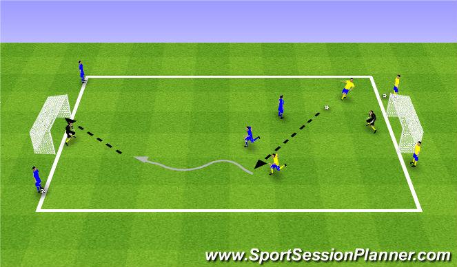 Football/Soccer Session Plan Drill (Colour): 2v2 Santa Claras