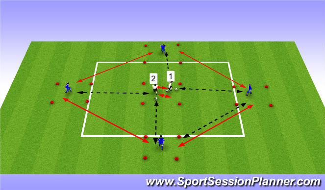 Football/Soccer Session Plan Drill (Colour): Central Scanning