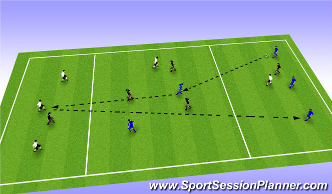 Football/Soccer Session Plan Drill (Colour): Long or Short Passing Game