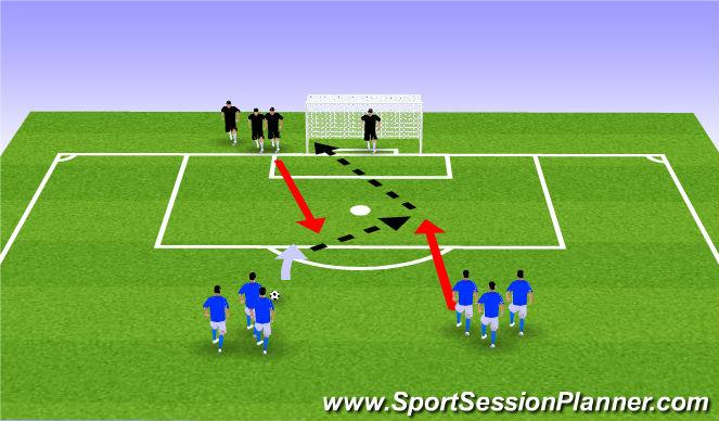 Football/Soccer Session Plan Drill (Colour): 2v1's (U9-U10's)
