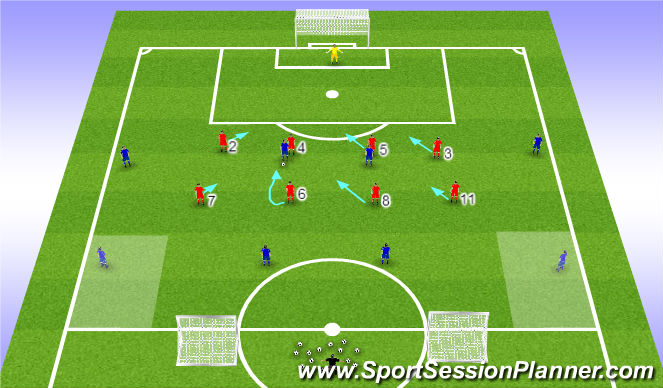Football/Soccer Session Plan Drill (Colour): Ball Goes Into Striker