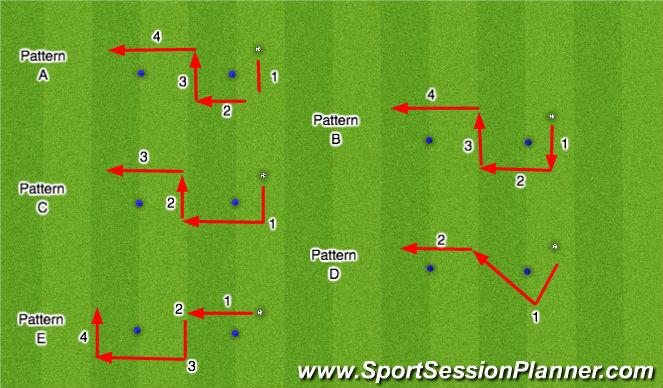 Football/Soccer Session Plan Drill (Colour): 2 Cone Line Advanced I