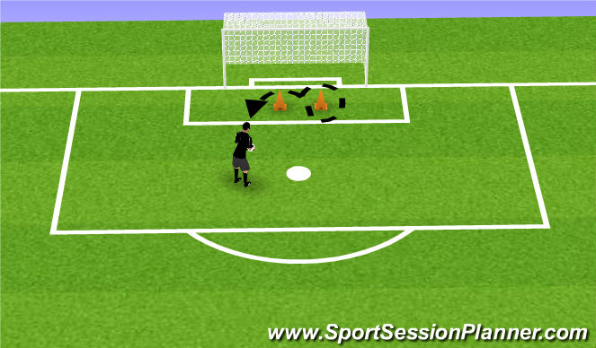 Football/Soccer Session Plan Drill (Colour): Oefening 1-2