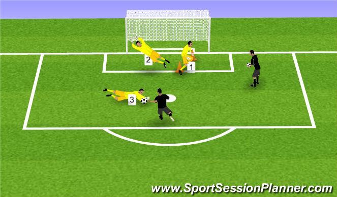 Football/Soccer Session Plan Drill (Colour): Oefening 3-4