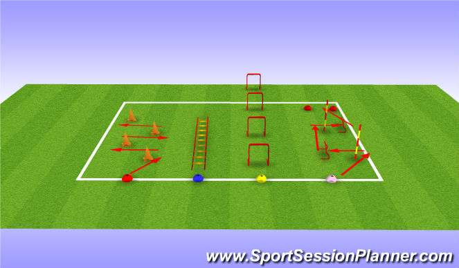 Football/Soccer Session Plan Drill (Colour): SAQ Drills (10 mins)