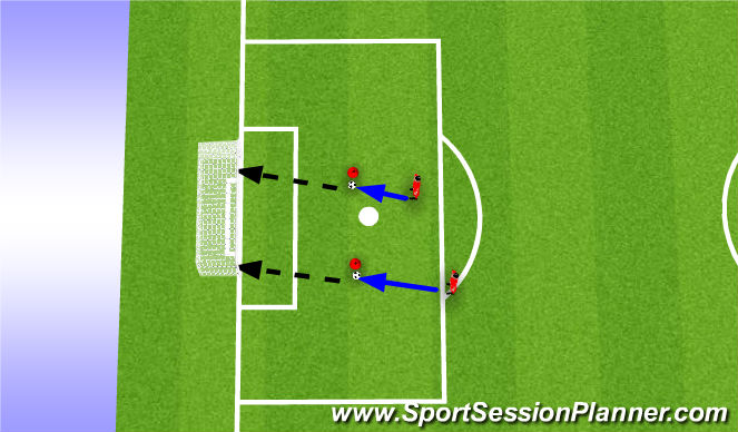 Football/Soccer Session Plan Drill (Colour): Goal Kick (10 mins)