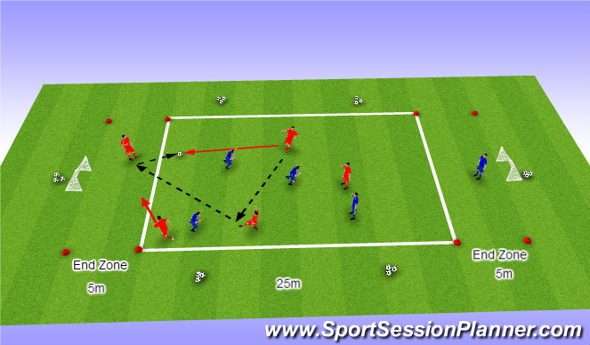 Football/Soccer Session Plan Drill (Colour): Skill Acquisition 2