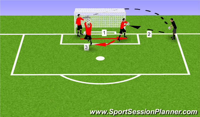Fútbol Ejercicio del Plan de Sesiones (Color): Pantalla 5