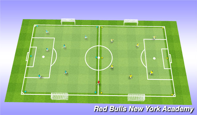 Football/Soccer Session Plan Drill (Colour): Superheros vs. Villains
